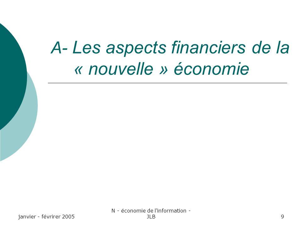 A- Les aspects financiers de la « nouvelle » économie