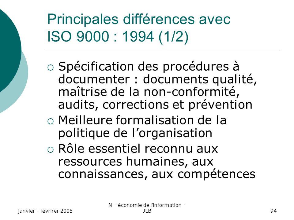 Principales différences avec ISO 9000 : 1994 (1/2)