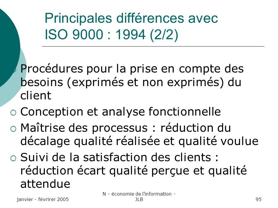 Principales différences avec ISO 9000 : 1994 (2/2)