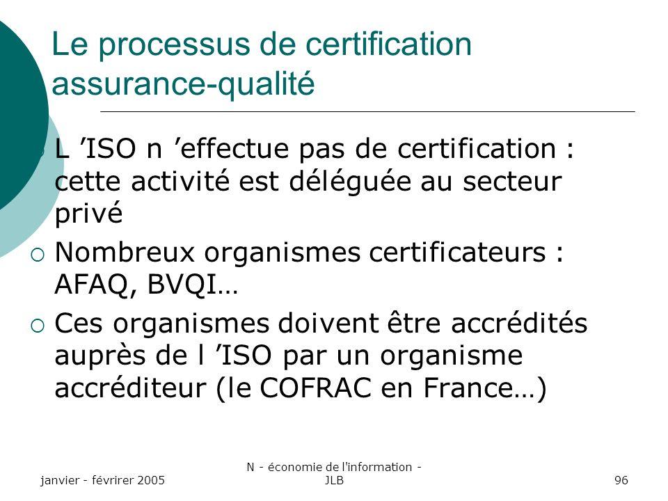 Le processus de certification assurance-qualité
