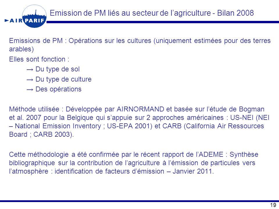 Emission de PM liés au secteur de l'agriculture - Bilan 2008