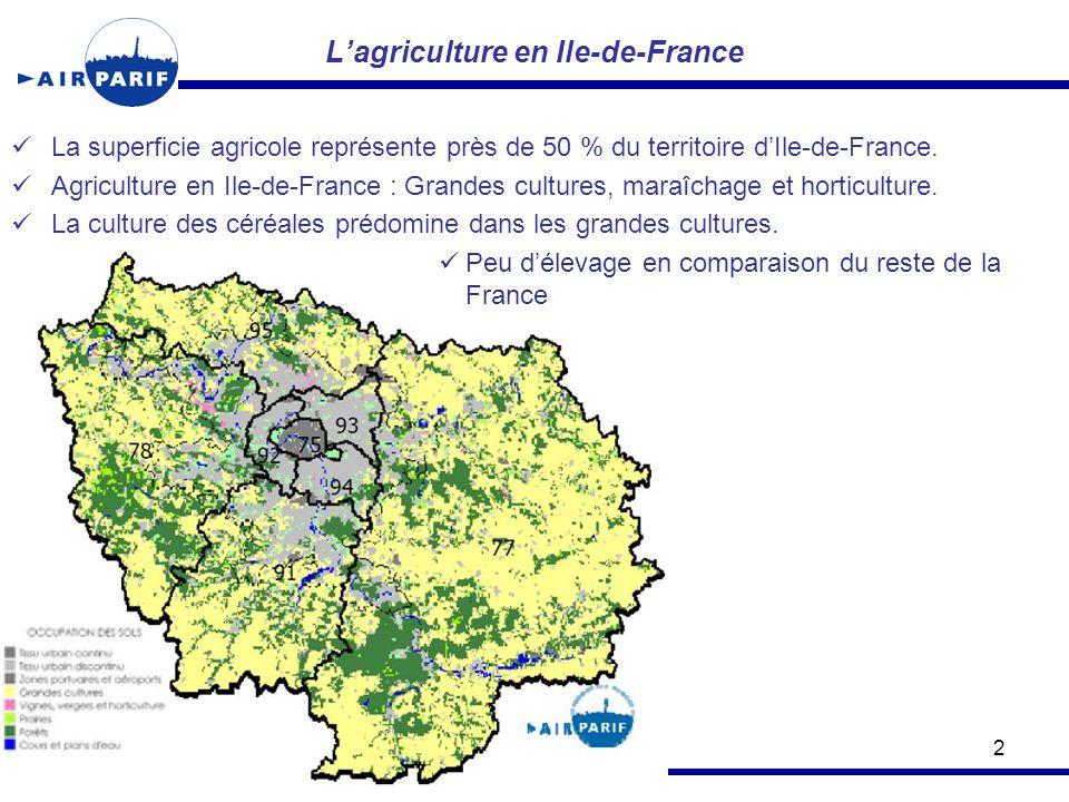 L'agriculture en Ile-de-France