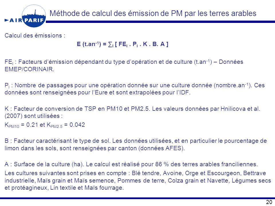 Méthode de calcul des émission de PM par les terres arables