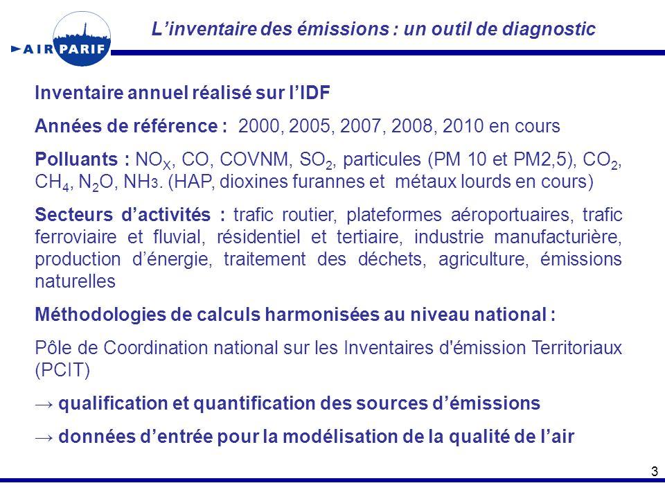 L'inventaire des émissions : un outil de diagnostic