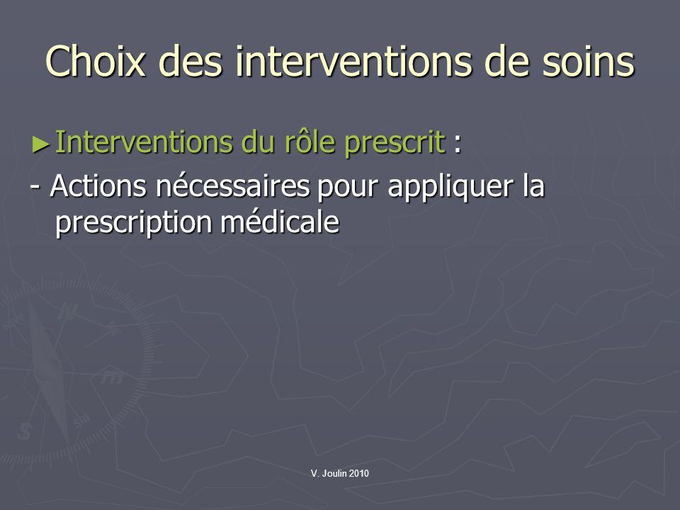 Choix des interventions de soins