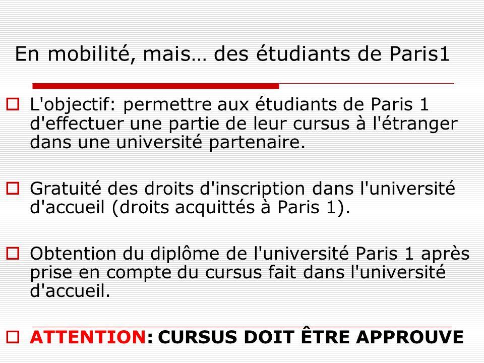 En mobilité, mais… des étudiants de Paris1