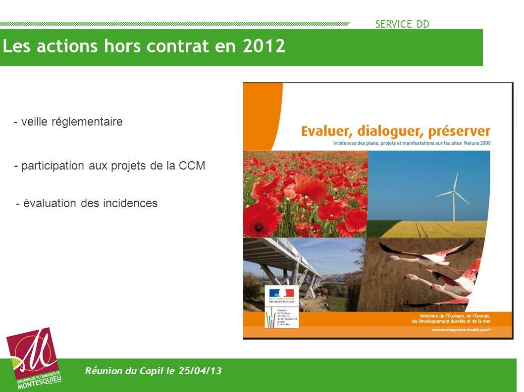 Les actions hors contrat en 2012