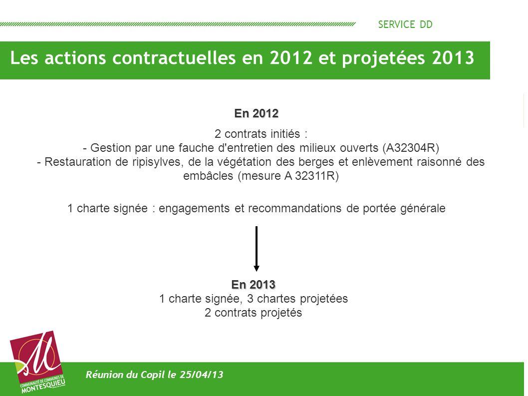 Les actions contractuelles en 2012 et projetées 2013