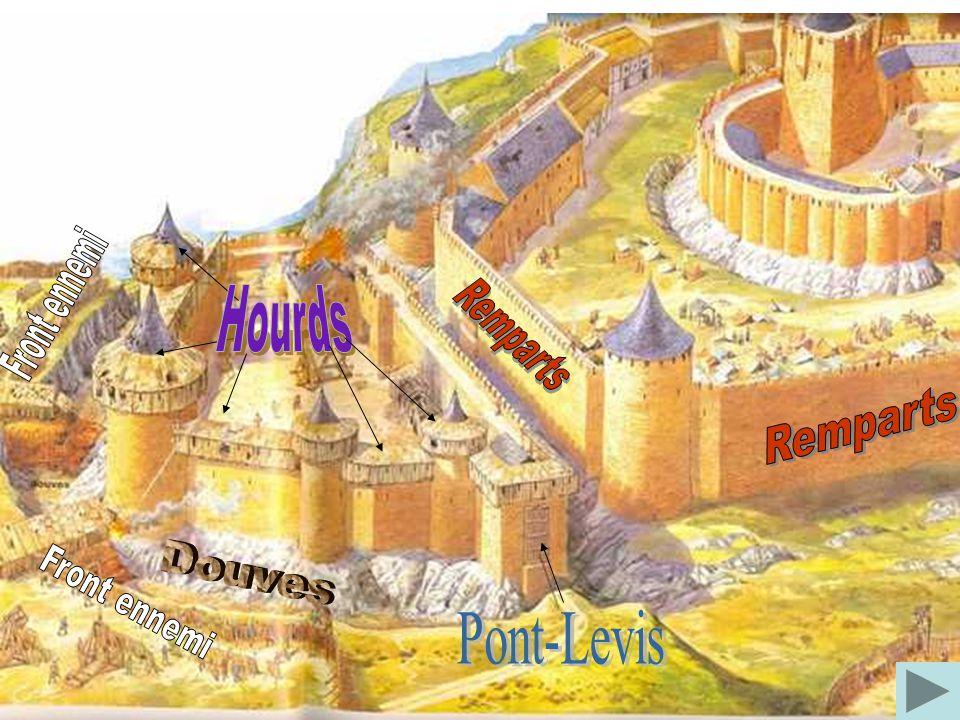 Front ennemi Hourds Remparts Remparts Douves Front ennemi Pont-Levis