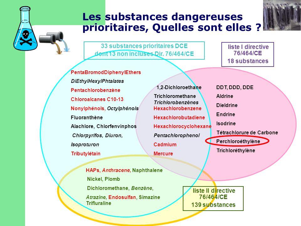 Les substances dangereuses prioritaires, Quelles sont elles