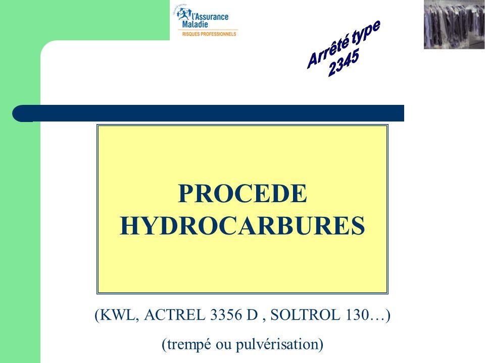 PROCEDE HYDROCARBURES