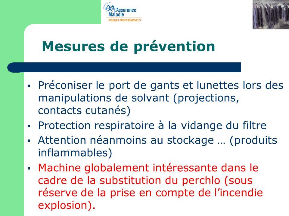Mesures de prévention Préconiser le port de gants et lunettes lors des manipulations de solvant (projections, contacts cutanés)