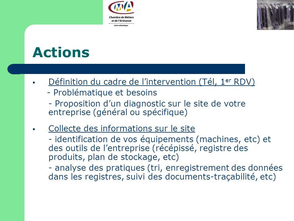 Actions Définition du cadre de l'intervention (Tél, 1er RDV)