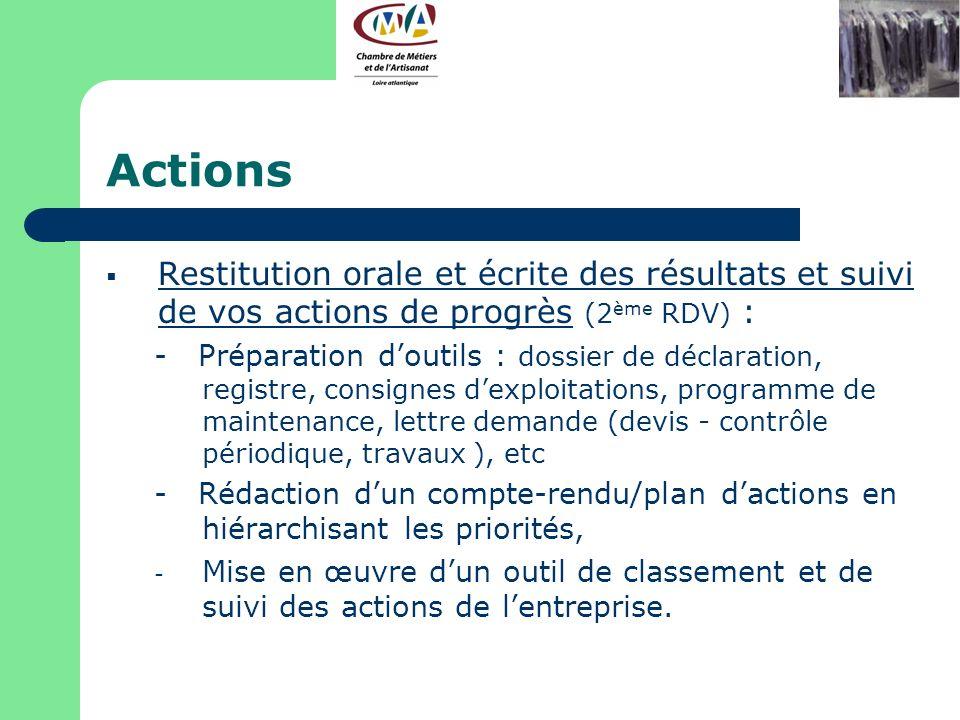 ActionsRestitution orale et écrite des résultats et suivi de vos actions de progrès (2ème RDV) :