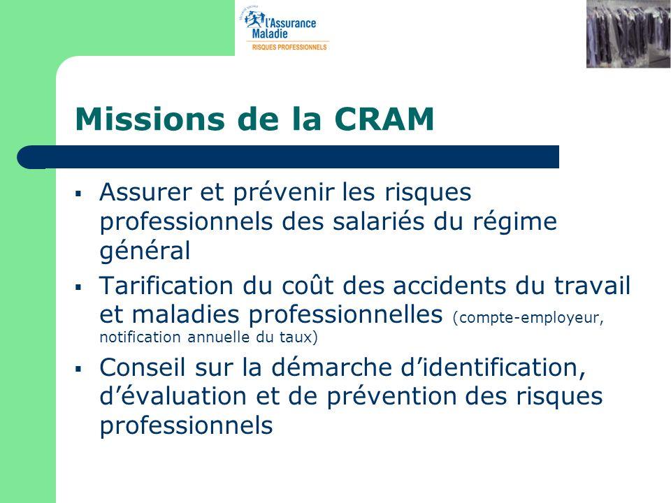 Missions de la CRAM Assurer et prévenir les risques professionnels des salariés du régime général.
