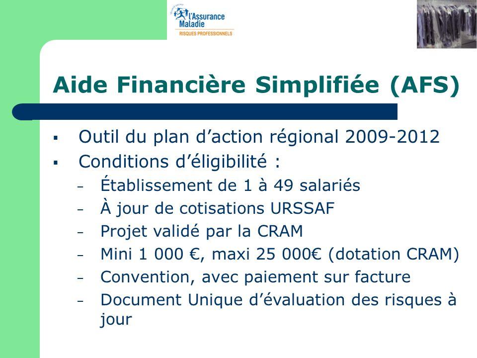 Aide Financière Simplifiée (AFS)