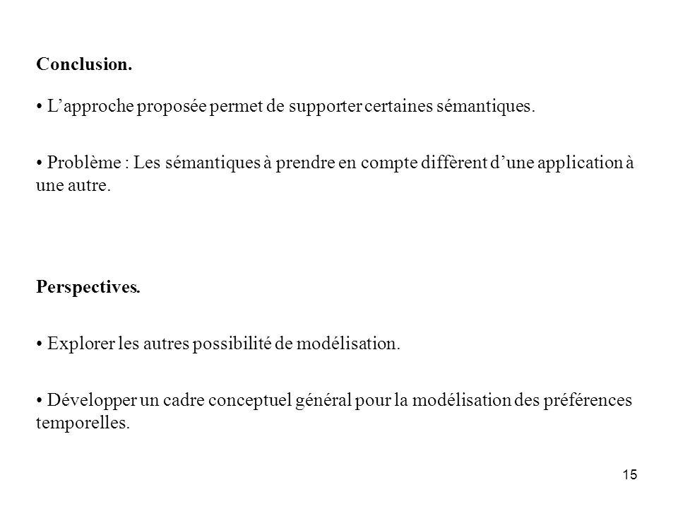 Conclusion. L'approche proposée permet de supporter certaines sémantiques.