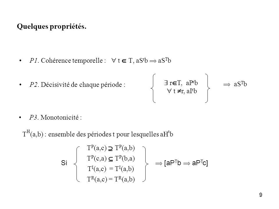 Quelques propriétés. P1. Cohérence temporelle :  t  T, aStb  aSTb