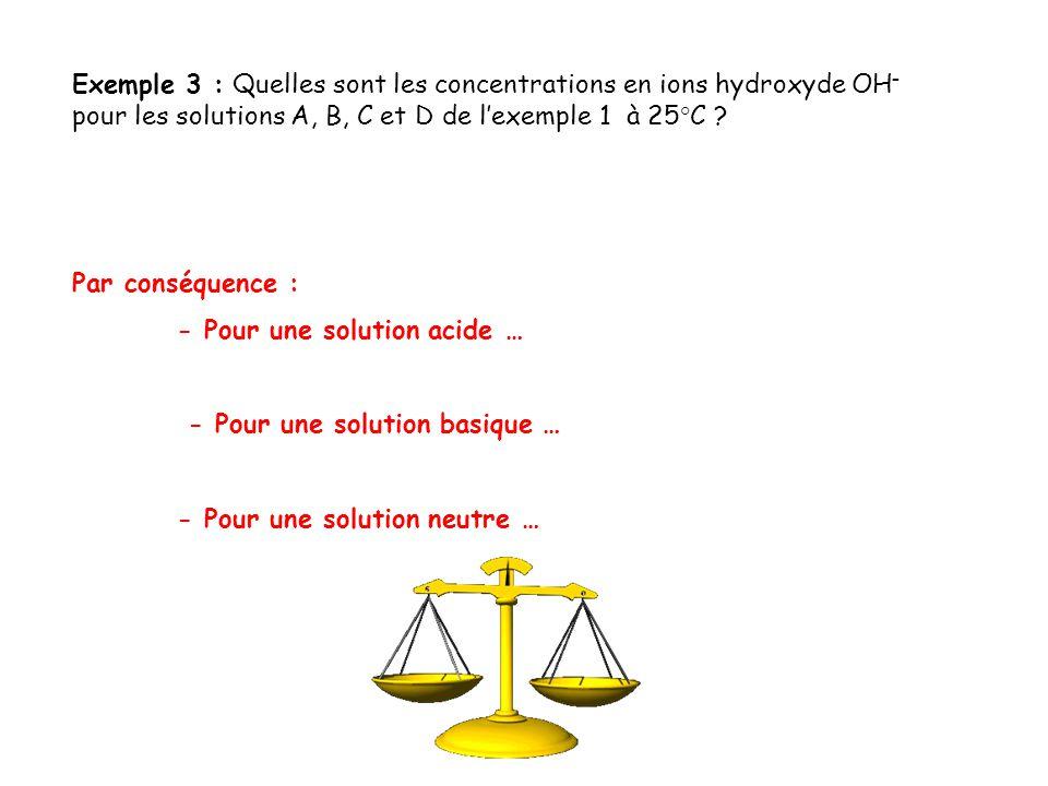 Exemple 3 : Quelles sont les concentrations en ions hydroxyde OH– pour les solutions A, B, C et D de l'exemple 1 à 25°C