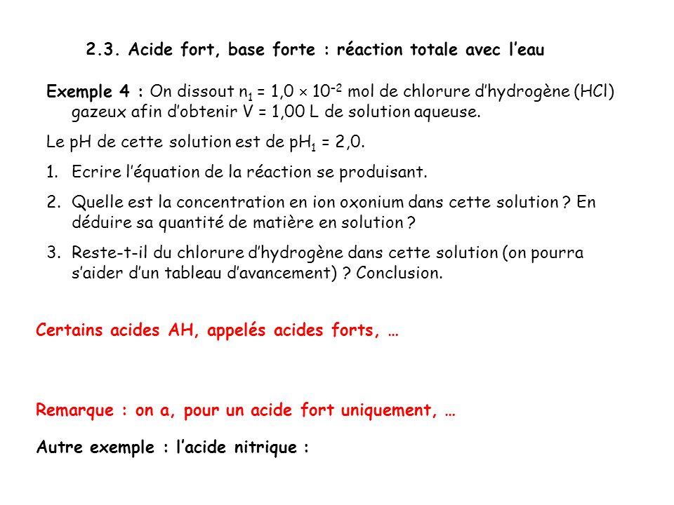 2.3. Acide fort, base forte : réaction totale avec l'eau