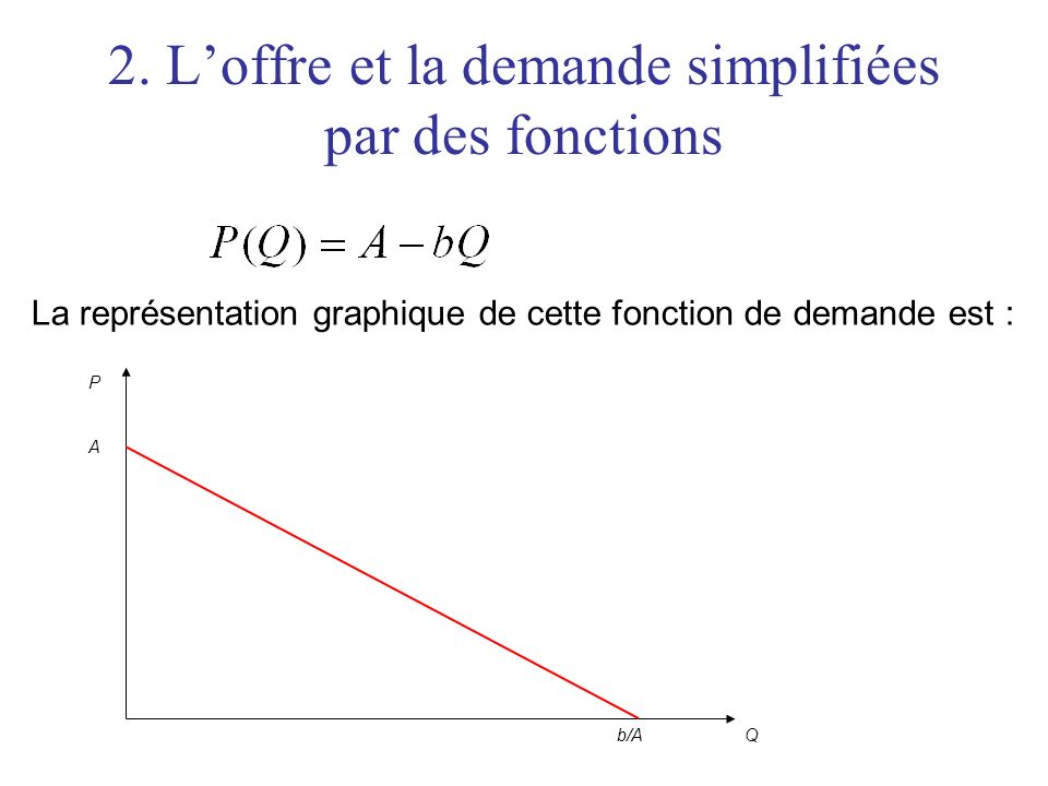 2. L'offre et la demande simplifiées par des fonctions