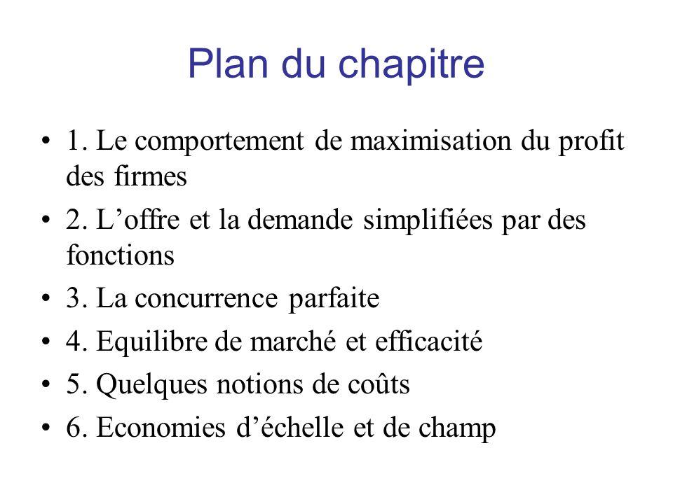 Plan du chapitre 1. Le comportement de maximisation du profit des firmes. 2. L'offre et la demande simplifiées par des fonctions.