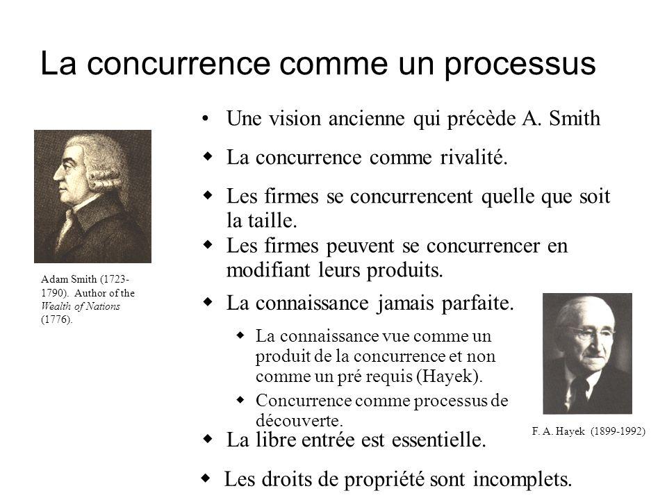 La concurrence comme un processus