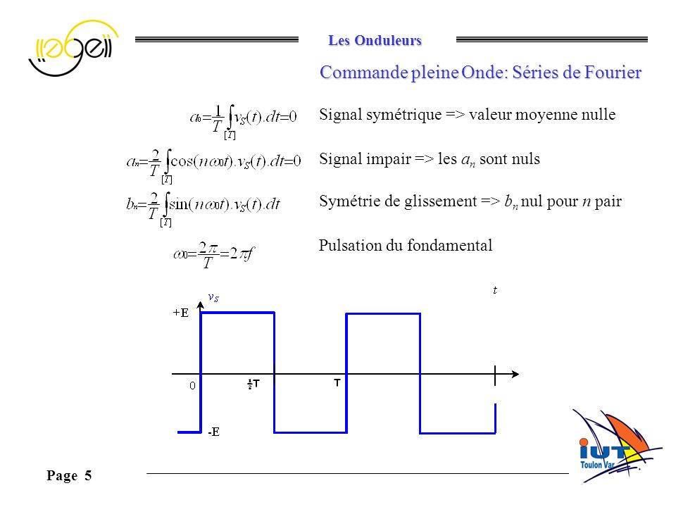 Commande pleine Onde: Séries de Fourier