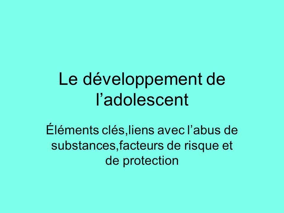 Le développement de l'adolescent