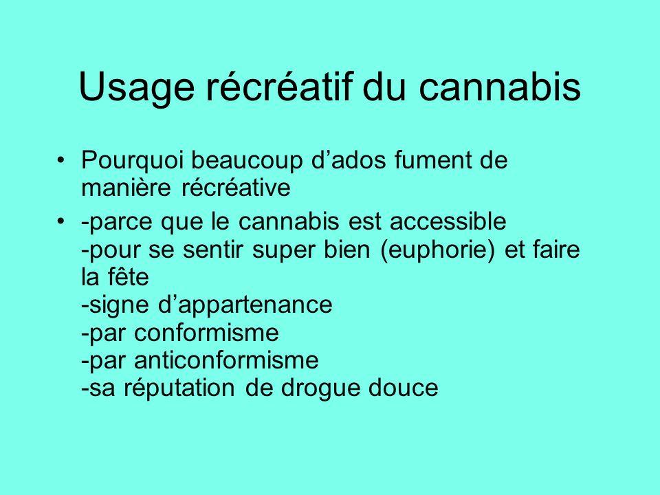 Usage récréatif du cannabis