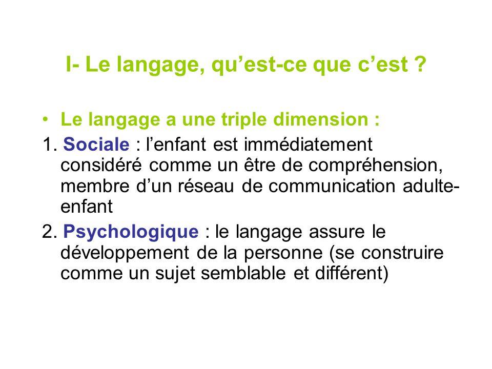 I- Le langage, qu'est-ce que c'est