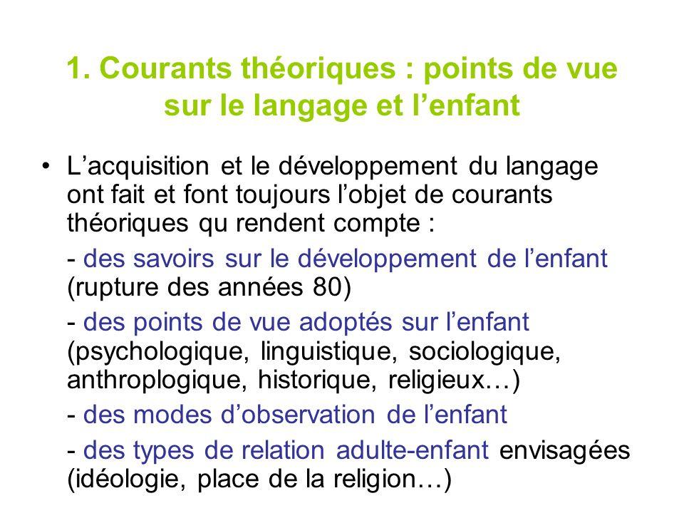 1. Courants théoriques : points de vue sur le langage et l'enfant