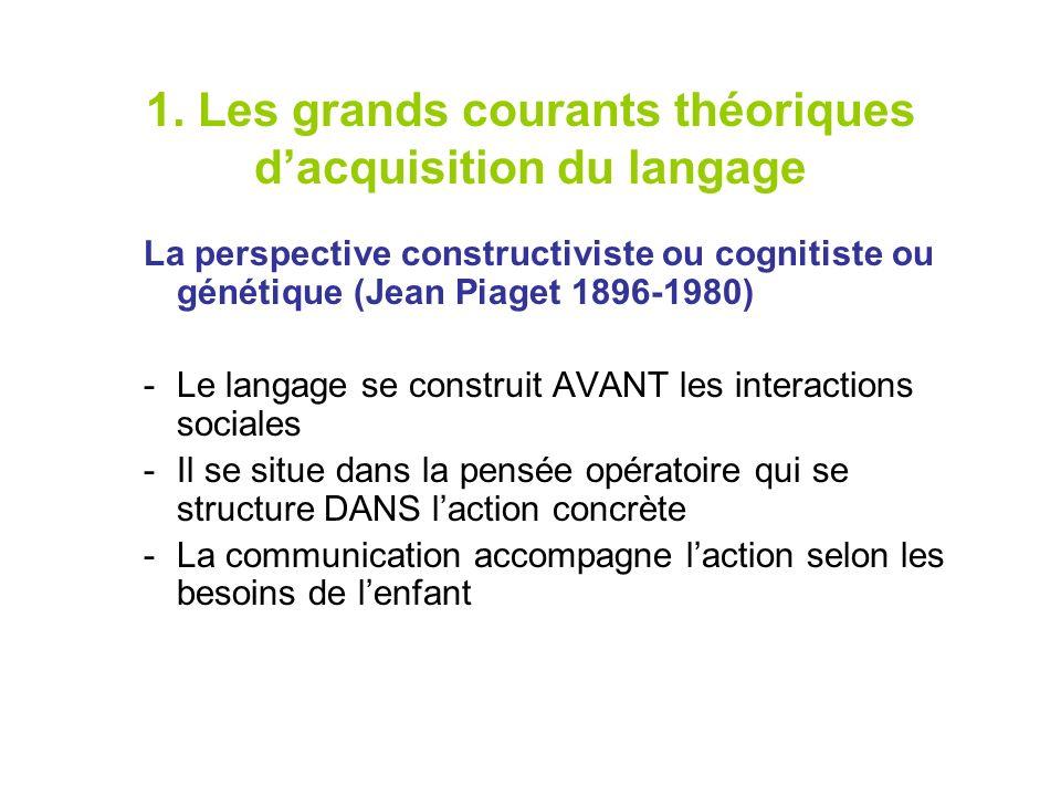 1. Les grands courants théoriques d'acquisition du langage