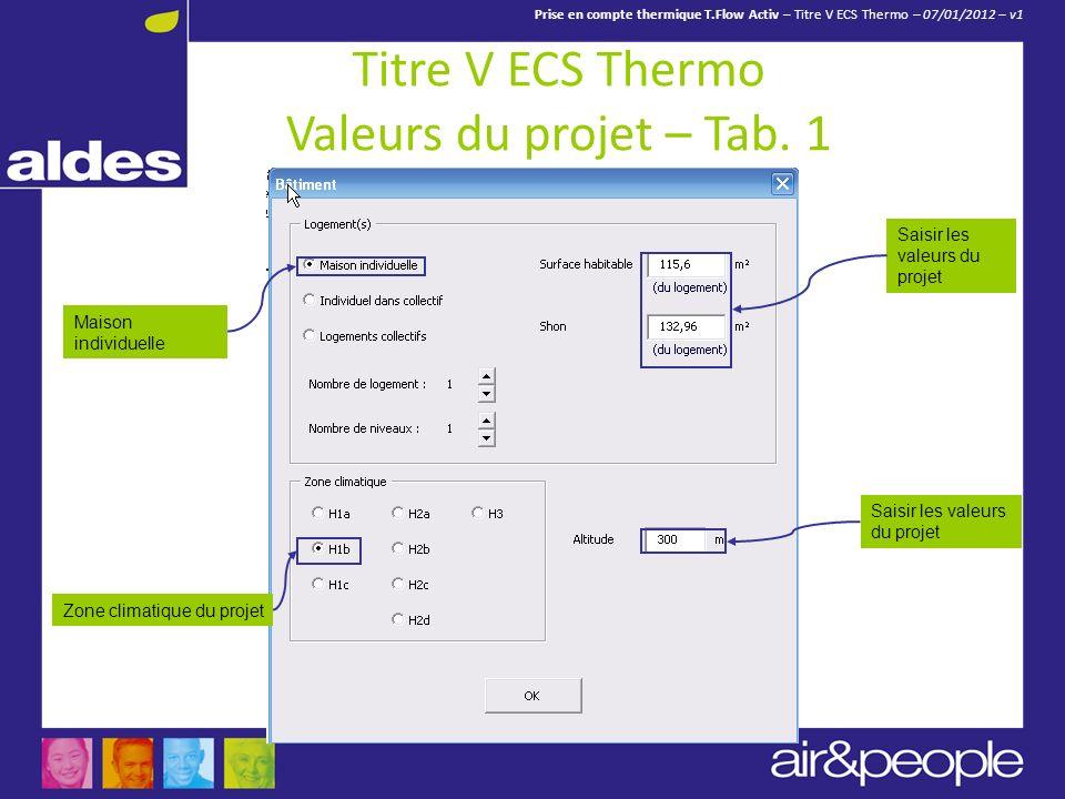 Titre V ECS Thermo Valeurs du projet – Tab. 1