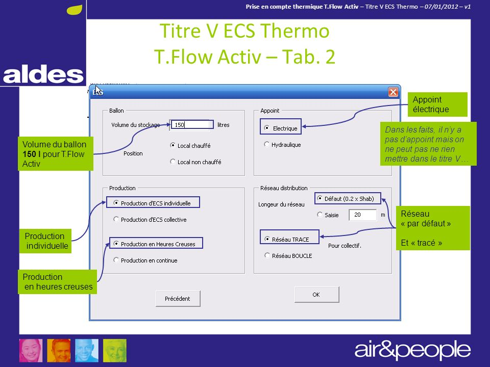 Titre V ECS Thermo T.Flow Activ – Tab. 2