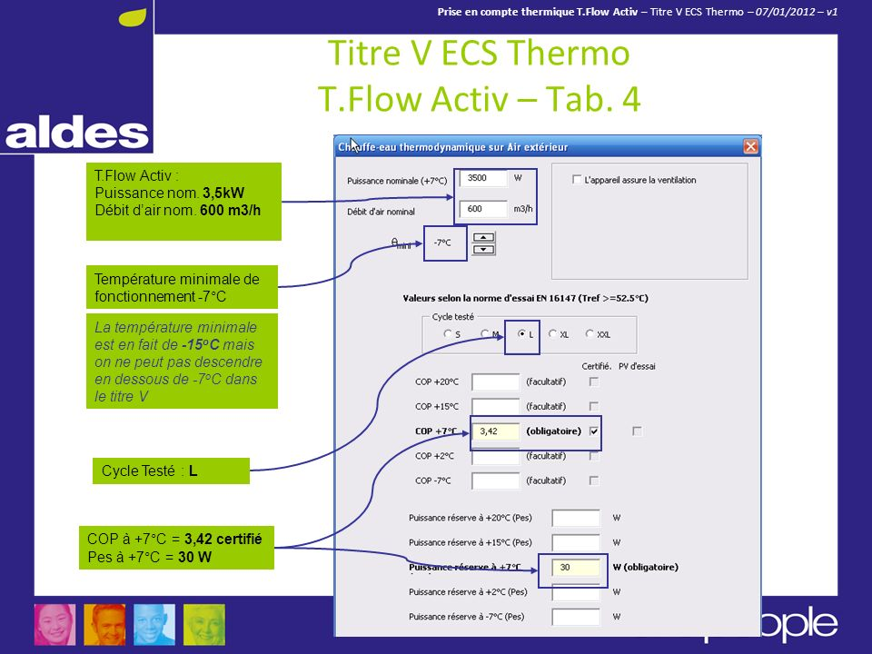 Titre V ECS Thermo T.Flow Activ – Tab. 4