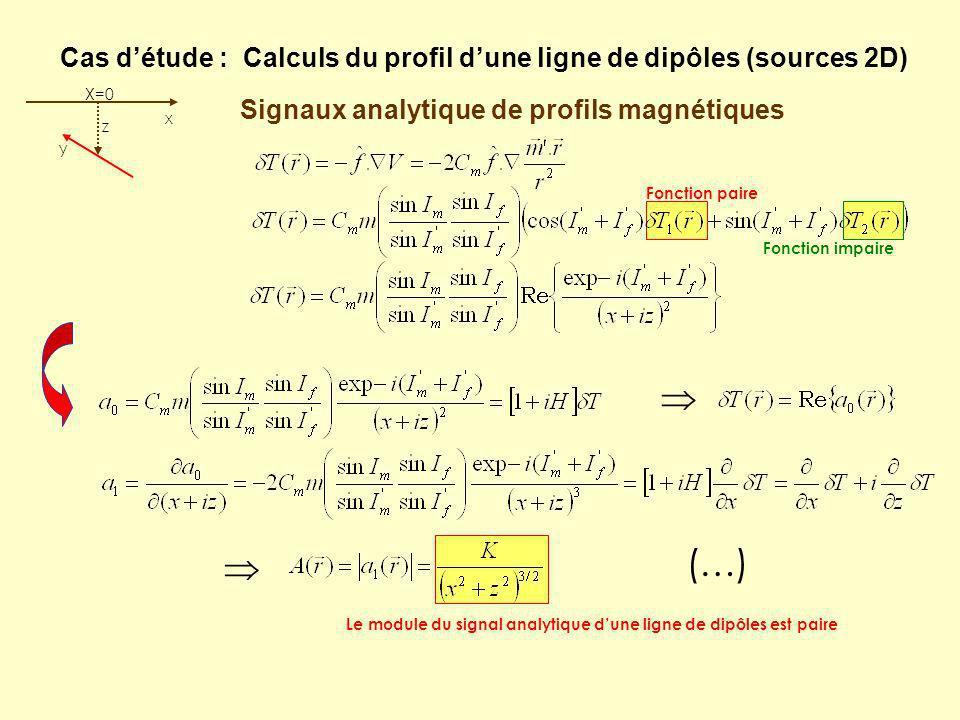 Cas d'étude : Calculs du profil d'une ligne de dipôles (sources 2D)