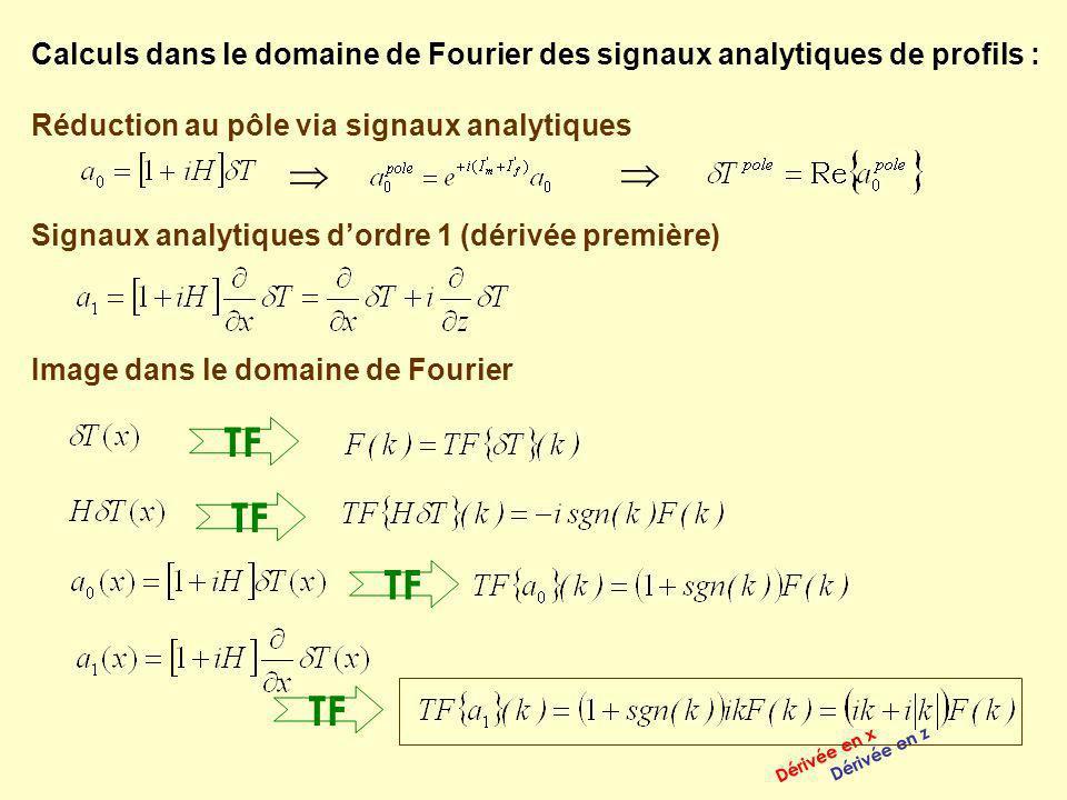Calculs dans le domaine de Fourier des signaux analytiques de profils :