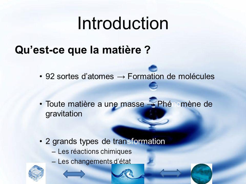 Introduction Qu'est-ce que la matière