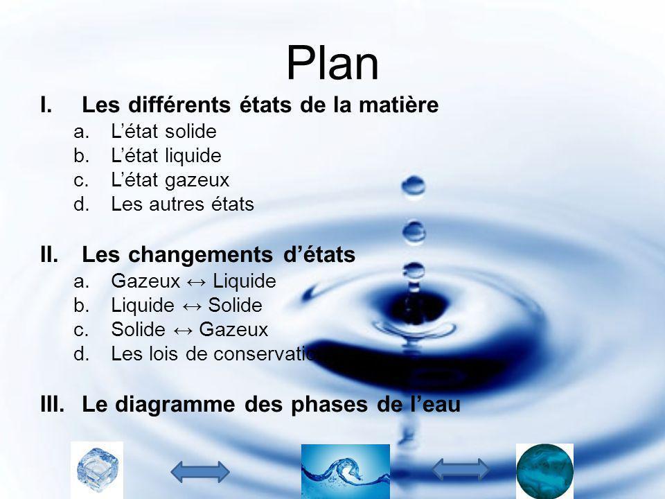Plan Les différents états de la matière Les changements d'états