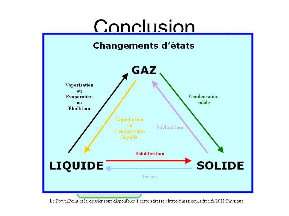 Conclusion Le PowerPoint et le dossier sont disponibles à cette adresse : http://r.maz.cours.free.fr/2011/Physique.