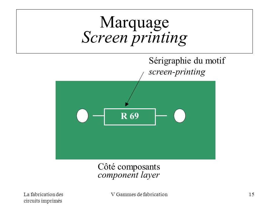 Marquage Screen printing