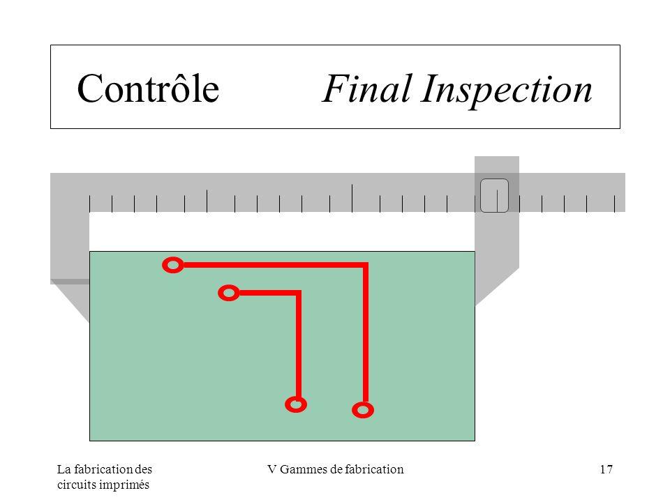 Contrôle Final Inspection