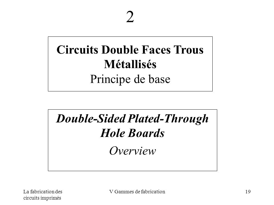 2 Circuits Double Faces Trous Métallisés Principe de base