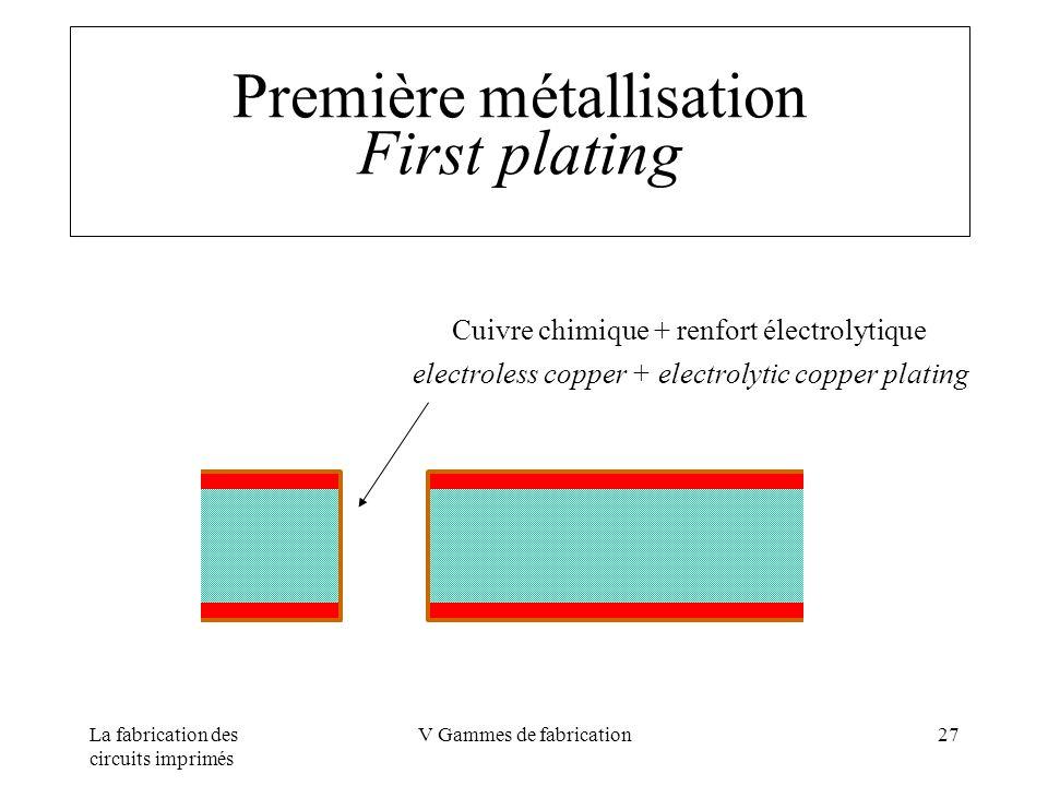 Première métallisation First plating