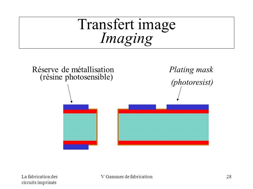 Transfert image Imaging