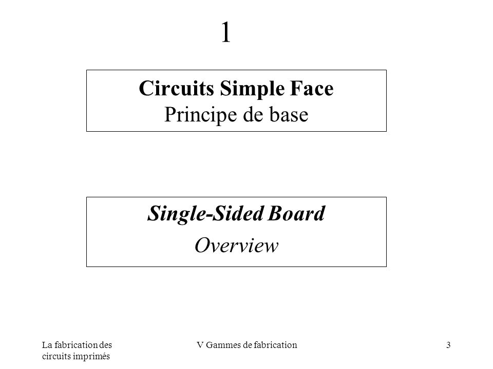 Circuits Simple Face Principe de base