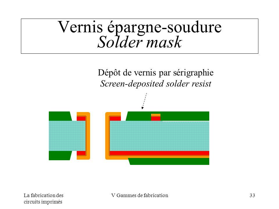 Vernis épargne-soudure Solder mask