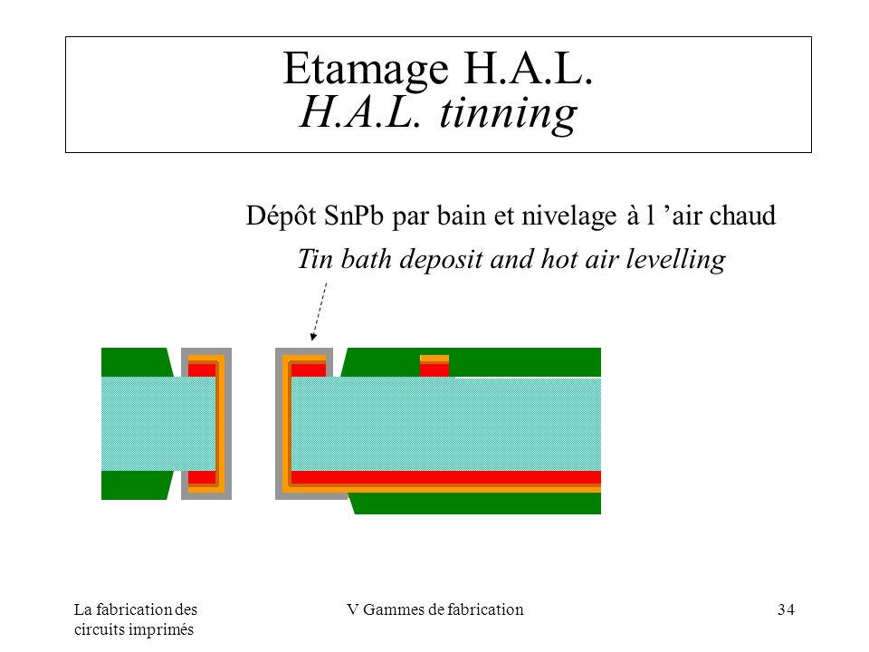 Etamage H.A.L. H.A.L. tinning