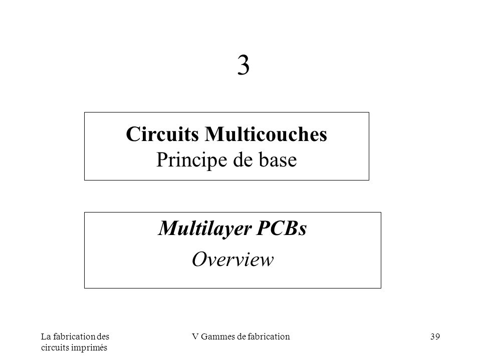 3 Circuits Multicouches Principe de base Multilayer PCBs Overview